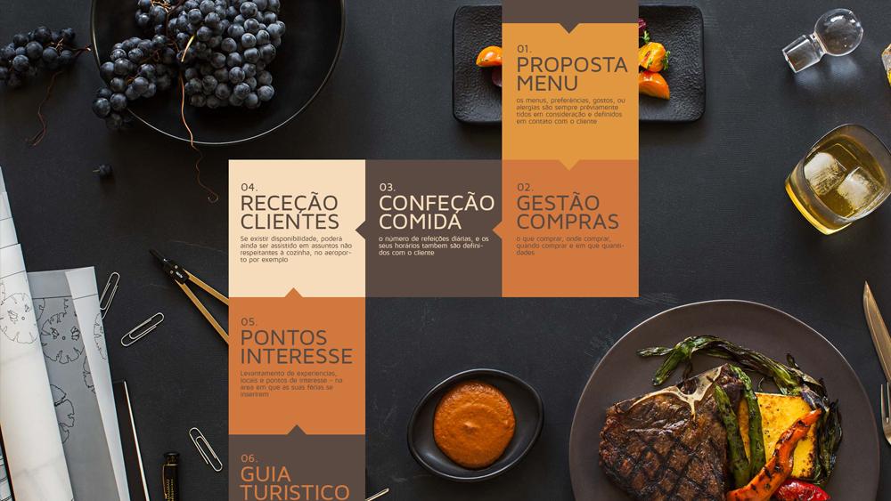 Chefe Cozinha – website